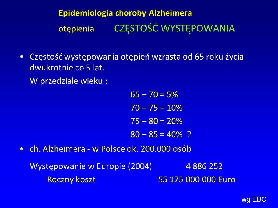 Epidemiologia choroby Alzheimera otępienia CZĘSTOŚĆ WYSTĘPOWANIA