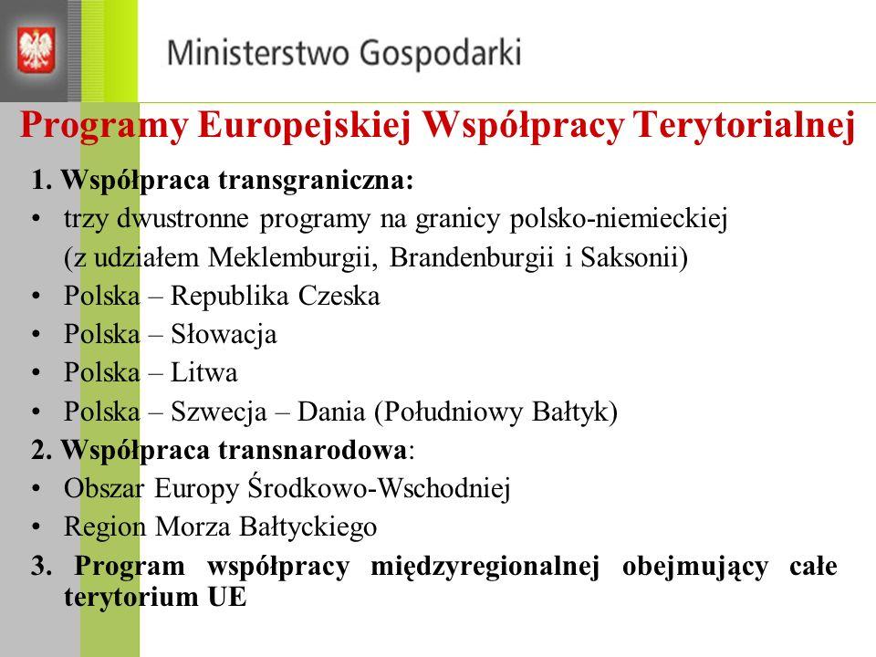 Programy Europejskiej Współpracy Terytorialnej