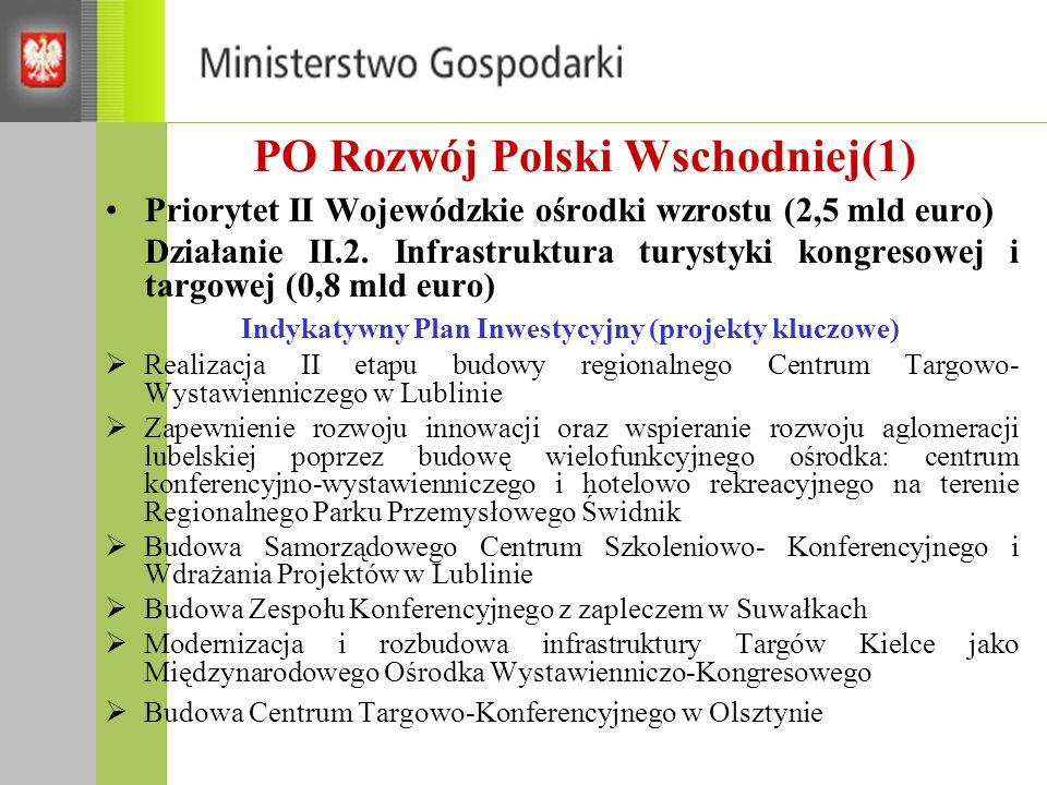 PO Rozwój Polski Wschodniej(1)