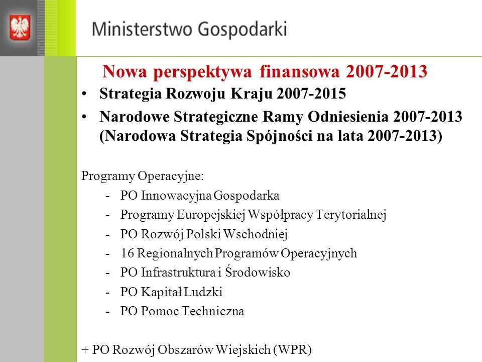 Nowa perspektywa finansowa 2007-2013