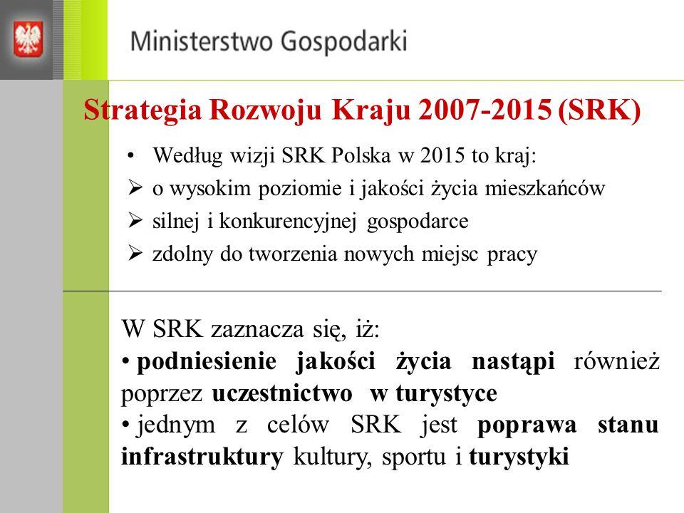 Strategia Rozwoju Kraju 2007-2015 (SRK)