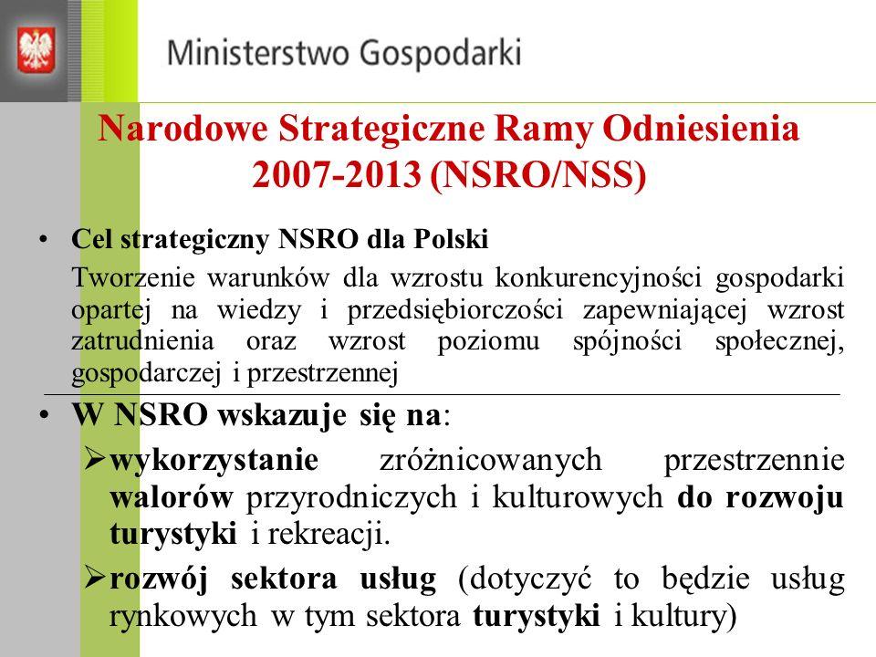 Narodowe Strategiczne Ramy Odniesienia 2007-2013 (NSRO/NSS)