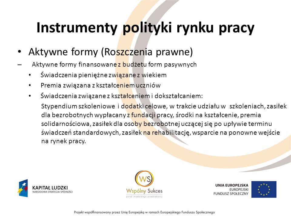 Instrumenty polityki rynku pracy