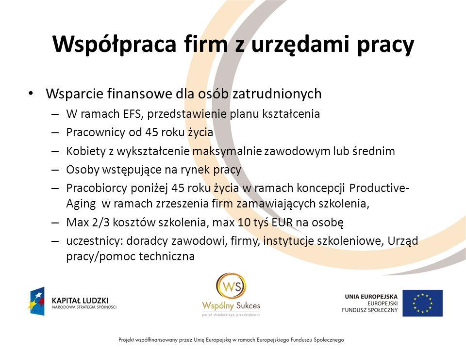 Współpraca firm z urzędami pracy
