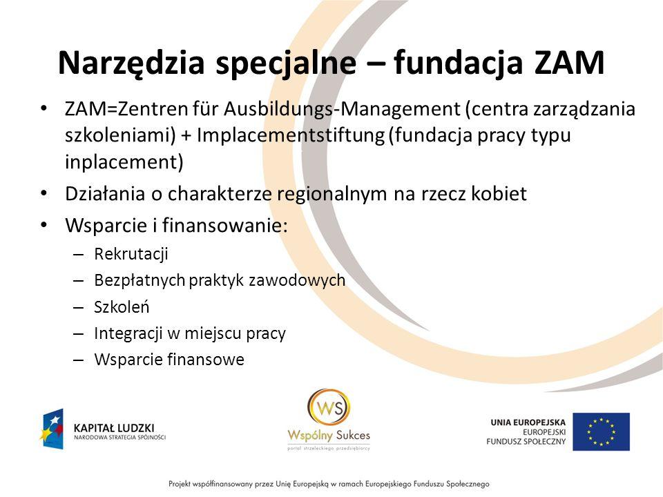 Narzędzia specjalne – fundacja ZAM