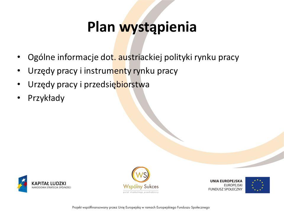 Plan wystąpienia Ogólne informacje dot. austriackiej polityki rynku pracy. Urzędy pracy i instrumenty rynku pracy.