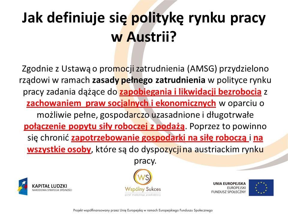 Jak definiuje się politykę rynku pracy w Austrii
