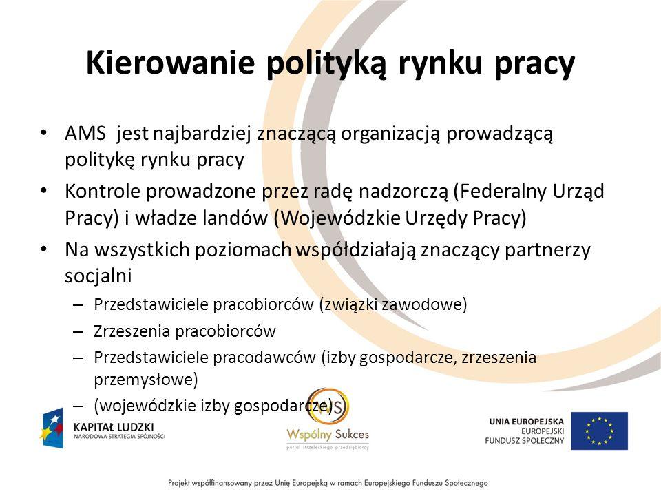 Kierowanie polityką rynku pracy