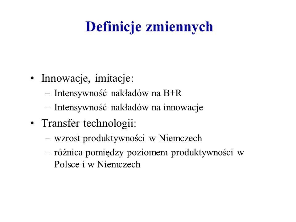 Definicje zmiennych Innowacje, imitacje: Transfer technologii: