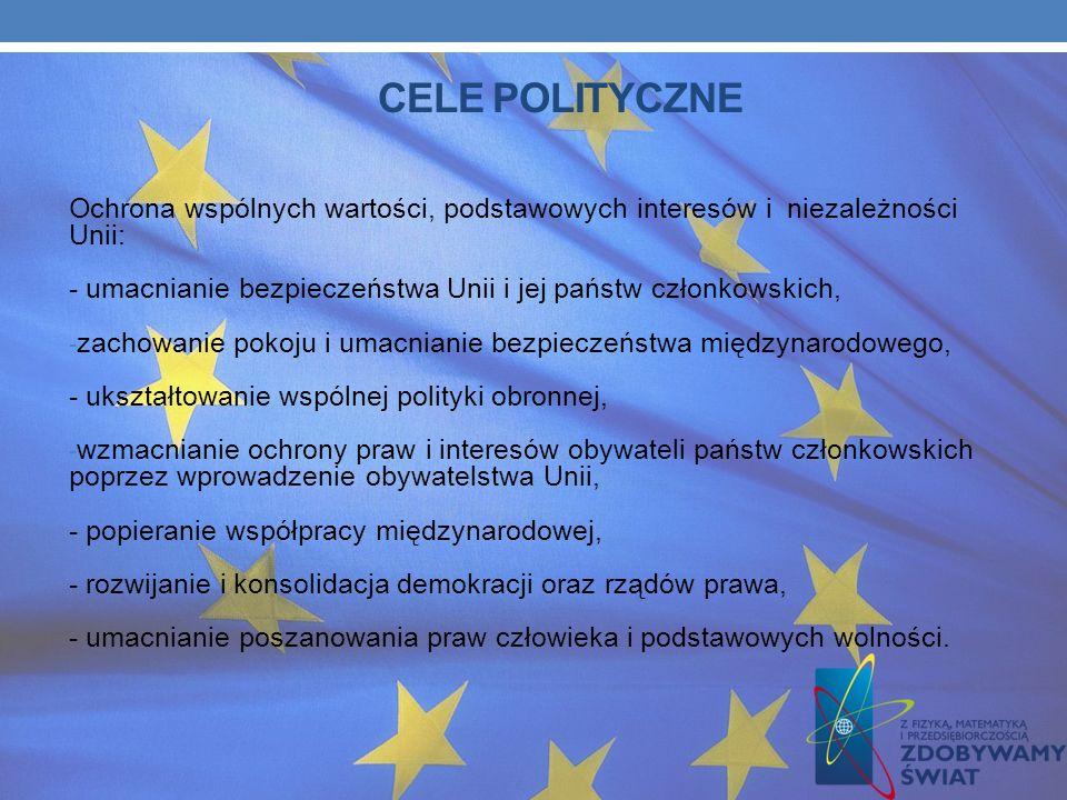 CELE POLITYCZNE Ochrona wspólnych wartości, podstawowych interesów i niezależności Unii: