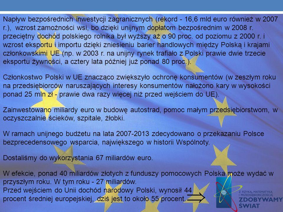 Napływ bezpośrednich inwestycji zagranicznych (rekord - 16,6 mld euro również w 2007 r.), wzrost zamożności wsi, bo dzięki unijnym dopłatom bezpośrednim w 2008 r.