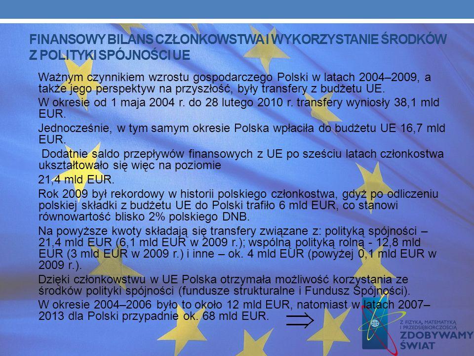 FINANSOWY BILANS CZŁONKOWSTWA I WYKORZYSTANIE ŚRODKÓW Z POLITYKI SPÓJNOŚCI UE