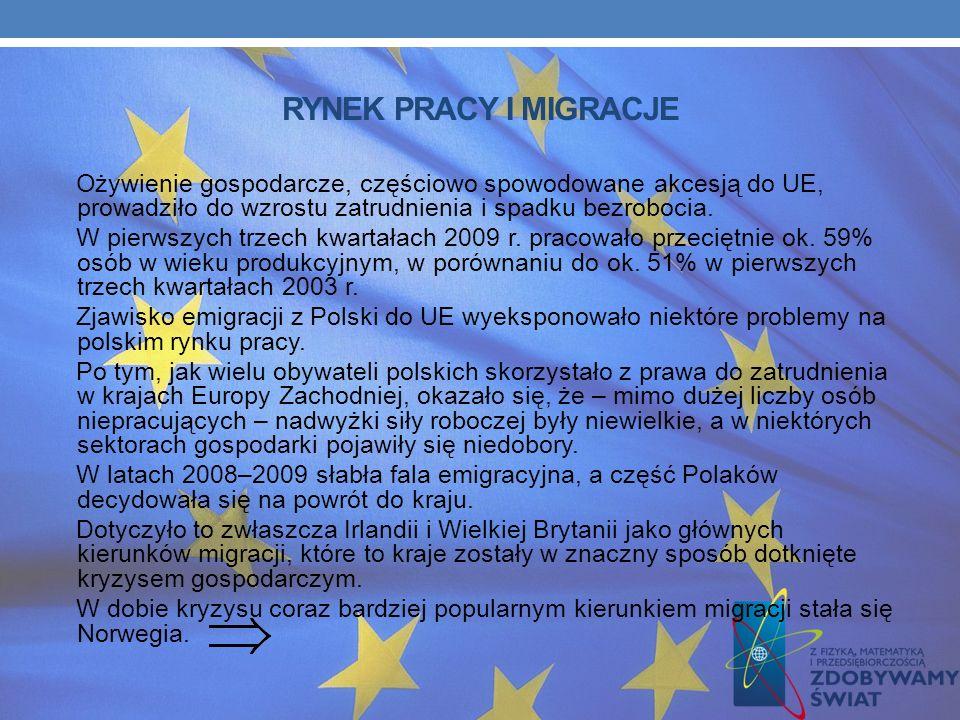 RYNEK PRACY I MIGRACJE Ożywienie gospodarcze, częściowo spowodowane akcesją do UE, prowadziło do wzrostu zatrudnienia i spadku bezrobocia.