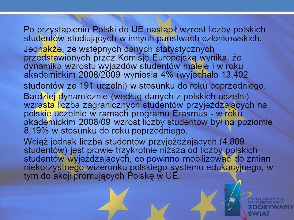 Po przystąpieniu Polski do UE nastąpił wzrost liczby polskich studentów studiujących w innych państwach członkowskich.