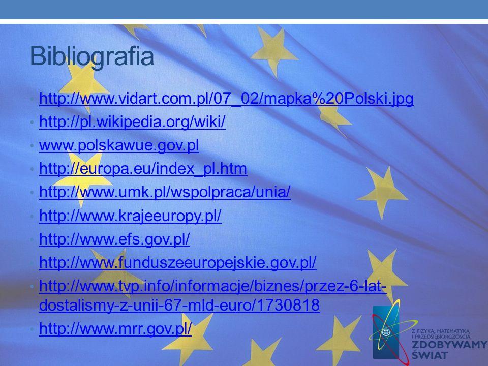 Bibliografia http://www.vidart.com.pl/07_02/mapka%20Polski.jpg