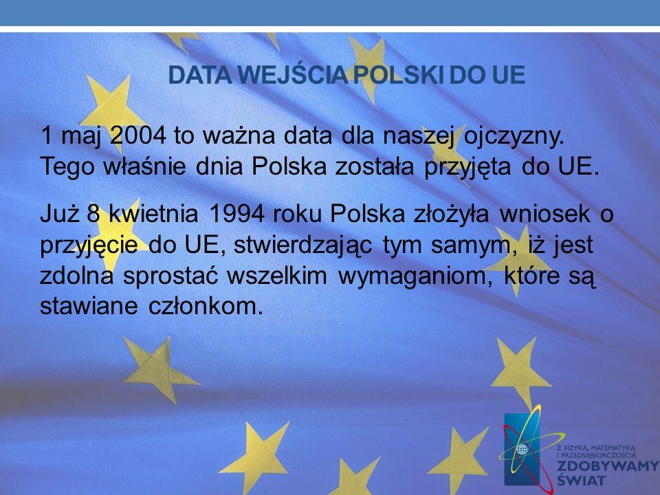 Data wejścia polski do ue