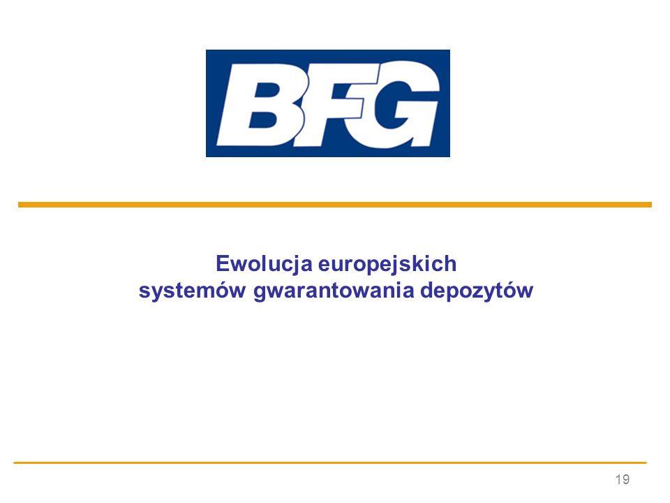 Ewolucja europejskich systemów gwarantowania depozytów