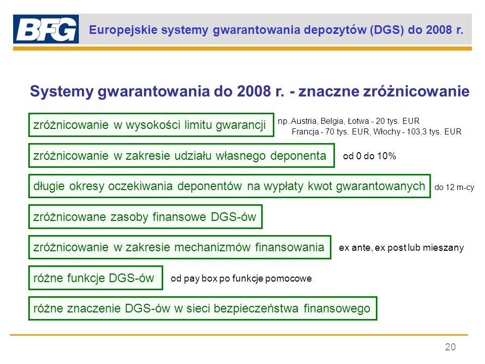 Systemy gwarantowania do 2008 r. - znaczne zróżnicowanie
