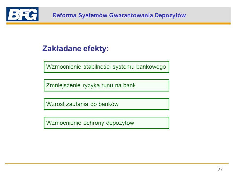 Reforma Systemów Gwarantowania Depozytów
