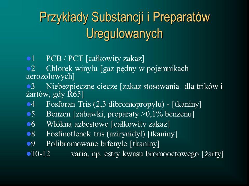 Przykłady Substancji i Preparatów Uregulowanych