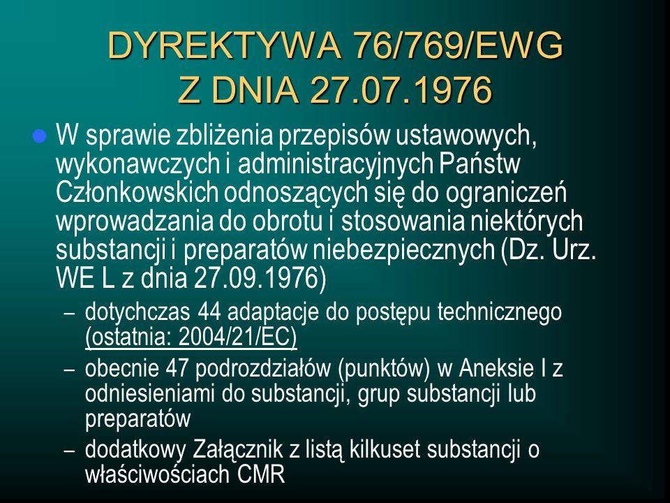 DYREKTYWA 76/769/EWG Z DNIA 27.07.1976