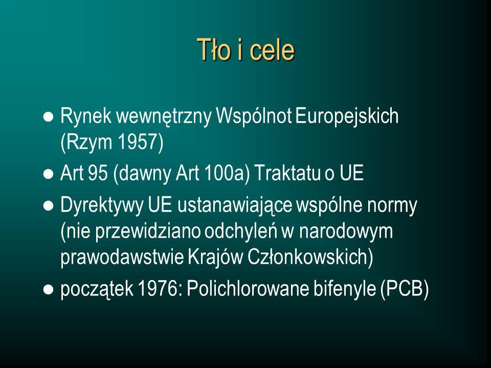 Tło i cele Rynek wewnętrzny Wspólnot Europejskich (Rzym 1957)