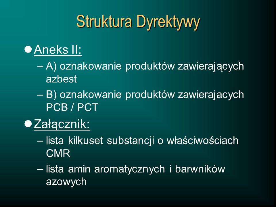 Struktura Dyrektywy Aneks II: Załącznik: