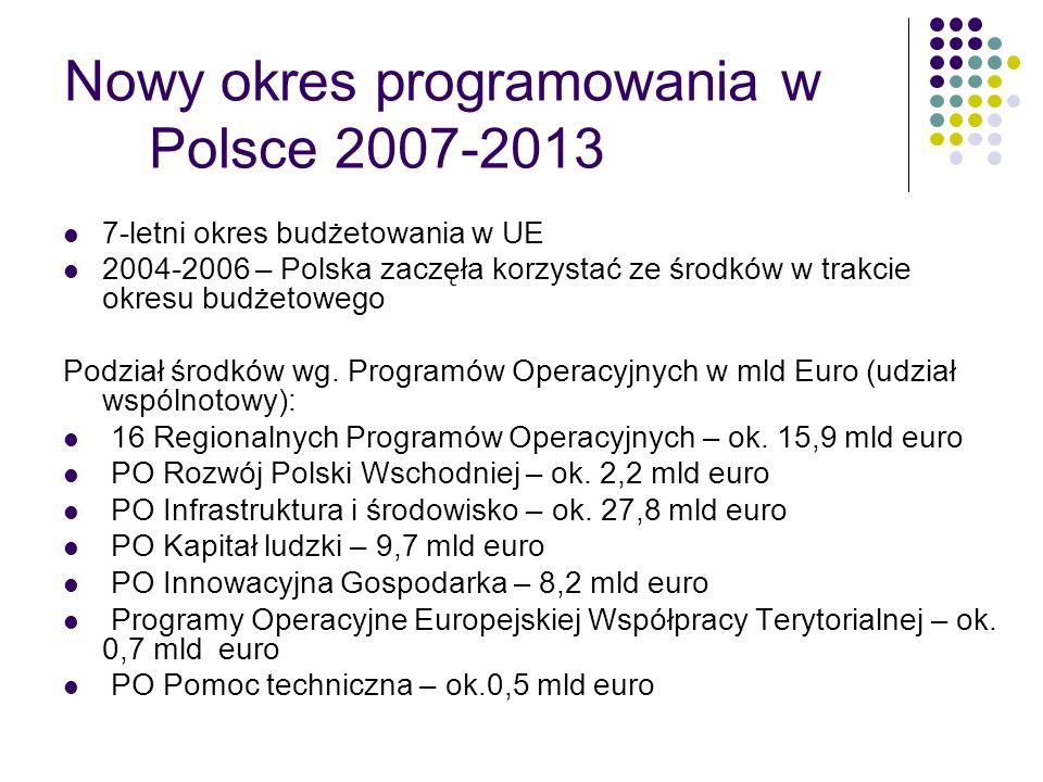 Nowy okres programowania w Polsce 2007-2013