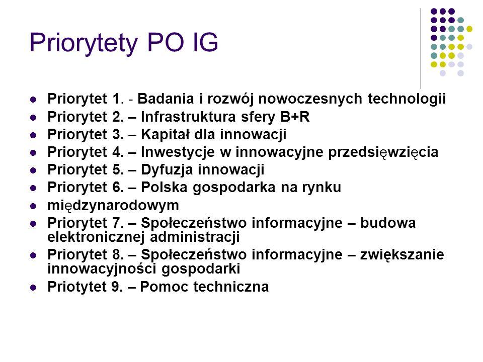 Priorytety PO IGPriorytet 1. - Badania i rozwój nowoczesnych technologii. Priorytet 2. – Infrastruktura sfery B+R.
