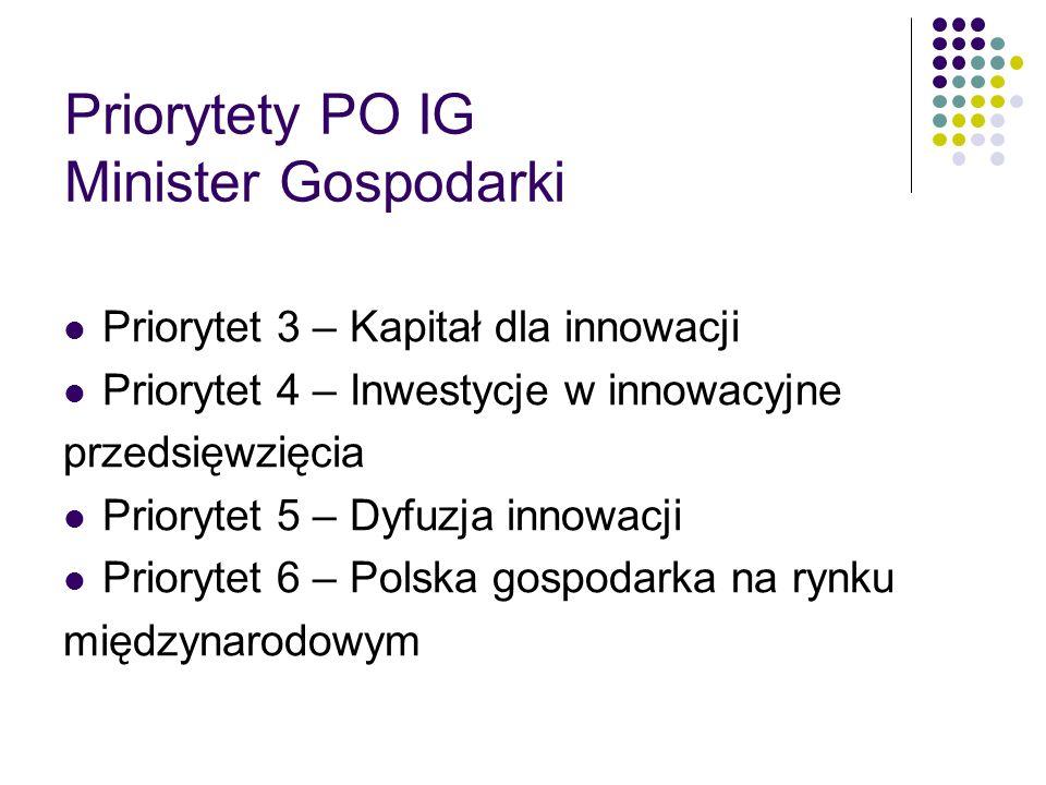 Priorytety PO IG Minister Gospodarki