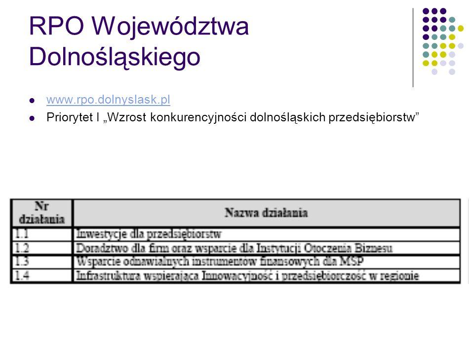 RPO Województwa Dolnośląskiego