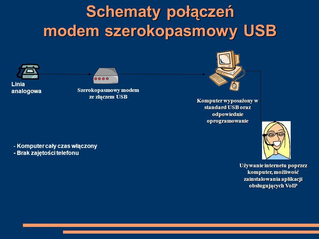 Schematy połączeń modem szerokopasmowy USB