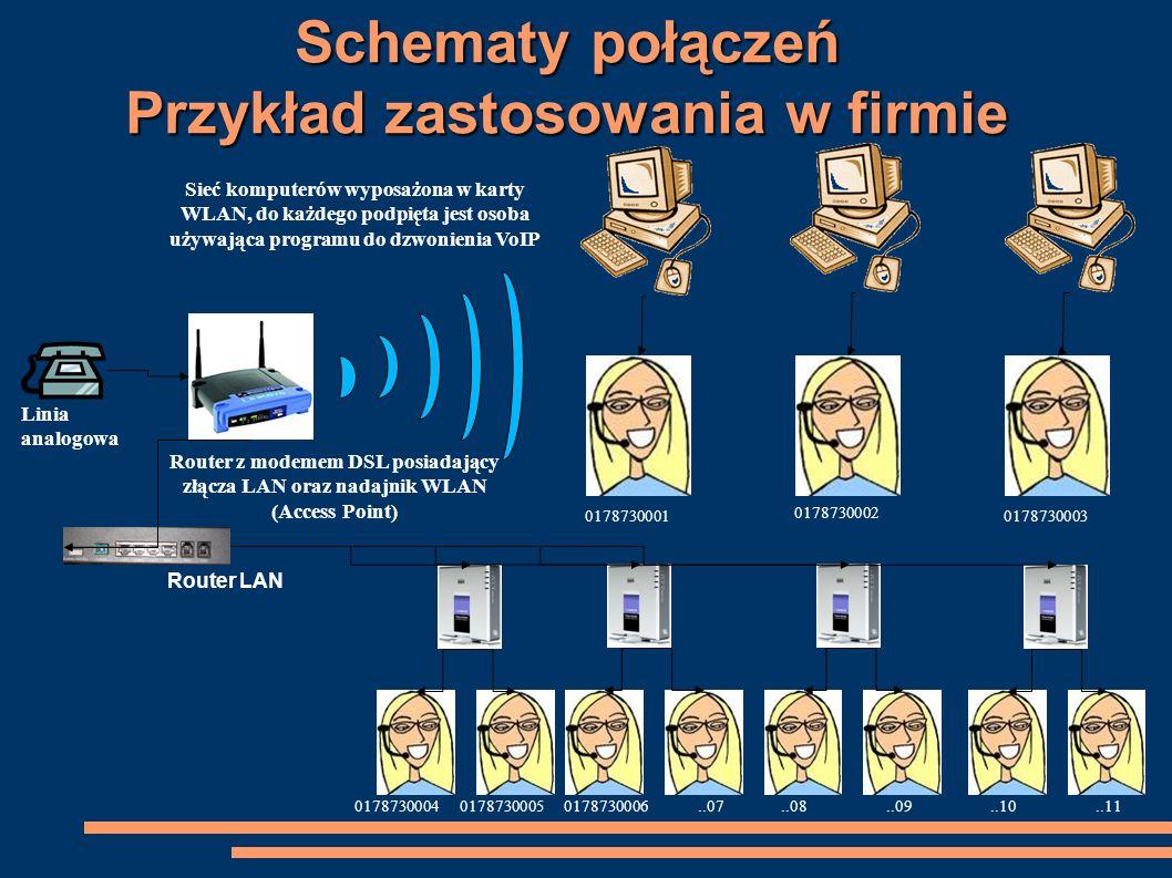 Schematy połączeń Przykład zastosowania w firmie