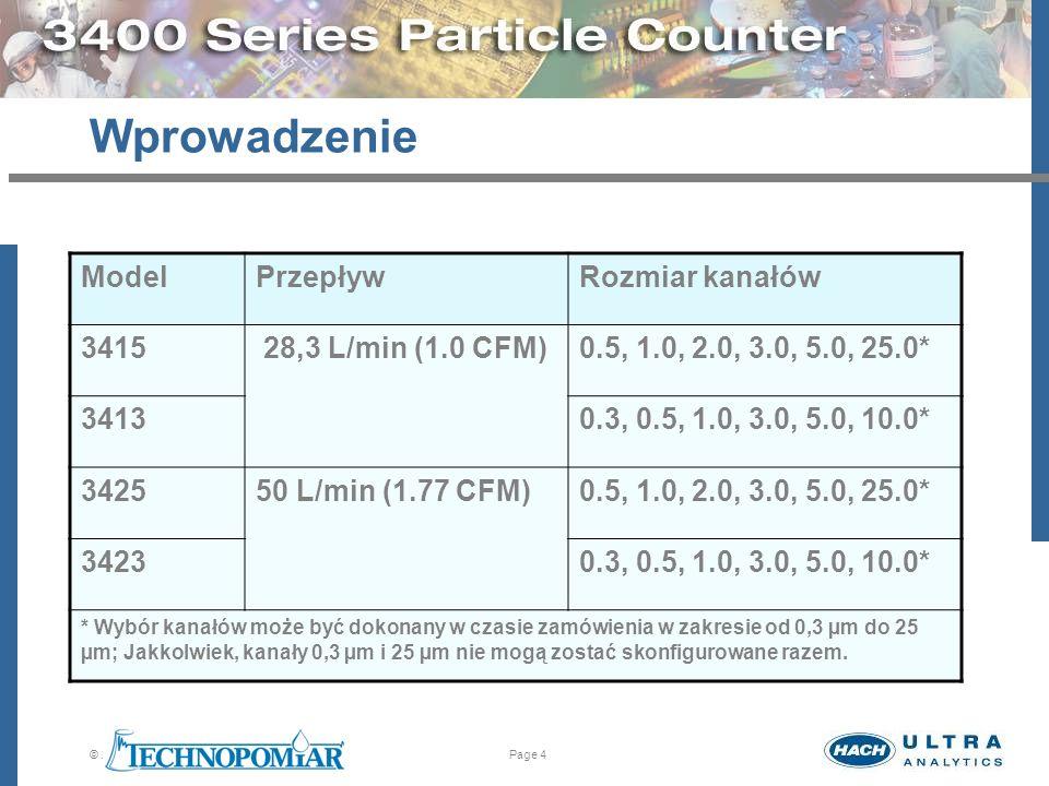 Wprowadzenie Model Przepływ Rozmiar kanałów 3415 28,3 L/min (1.0 CFM)