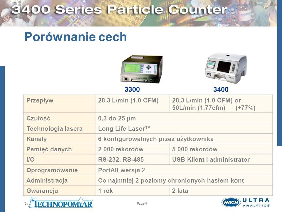Porównanie cech 3300 3400 Przepływ 28,3 L/min (1.0 CFM)
