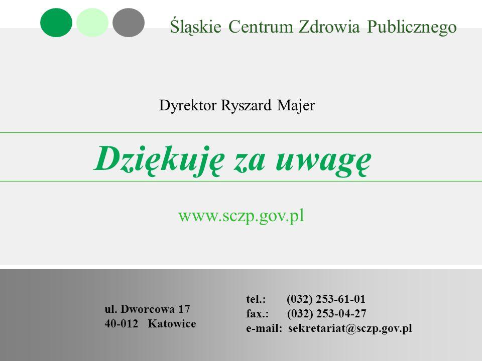 Dziękuję za uwagę Śląskie Centrum Zdrowia Publicznego www.sczp.gov.pl