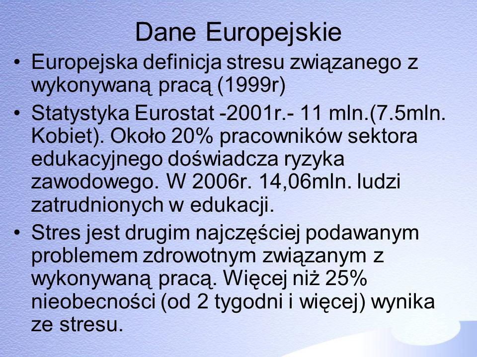 Dane Europejskie Europejska definicja stresu związanego z wykonywaną pracą (1999r)