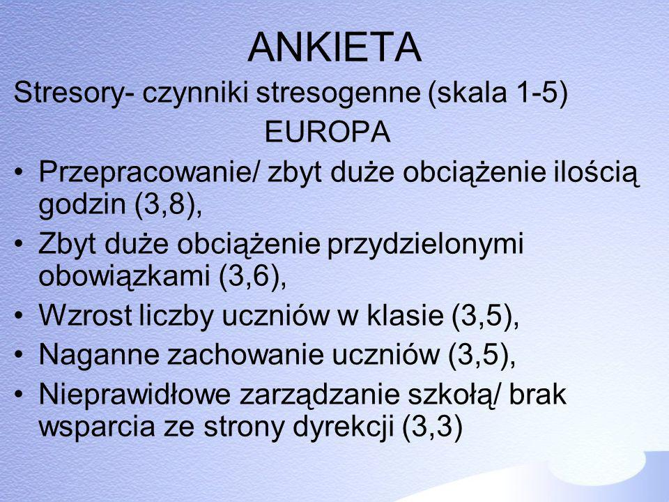 ANKIETA Stresory- czynniki stresogenne (skala 1-5) EUROPA