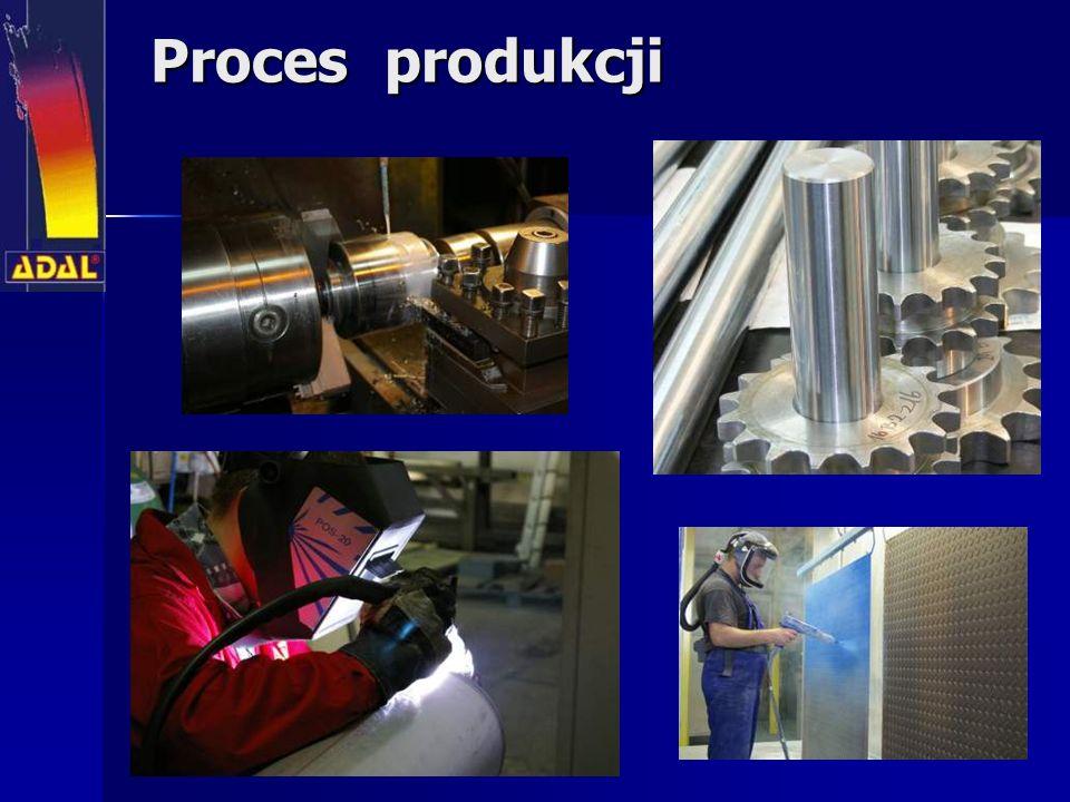 Proces produkcji