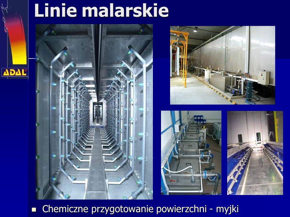 Linie malarskie Chemiczne przygotowanie powierzchni - myjki