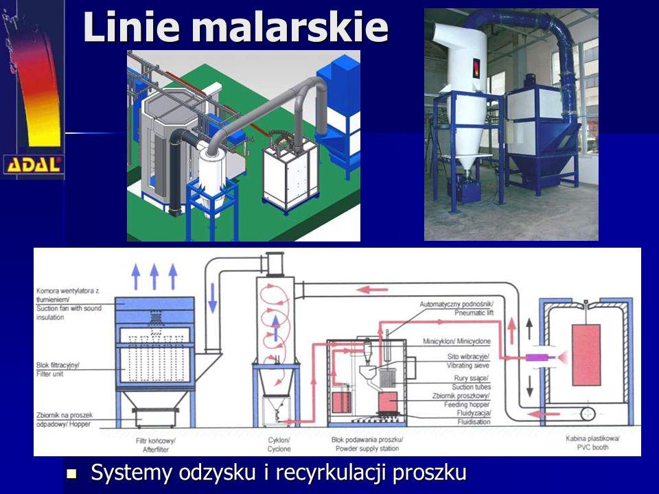 Linie malarskie Systemy odzysku i recyrkulacji proszku