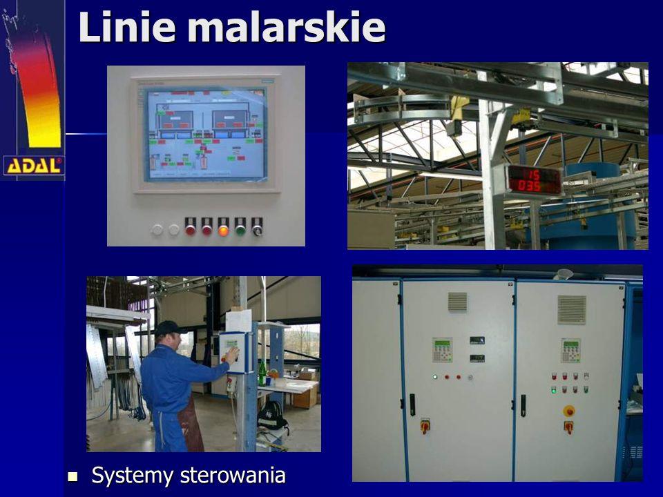 Linie malarskie Systemy sterowania