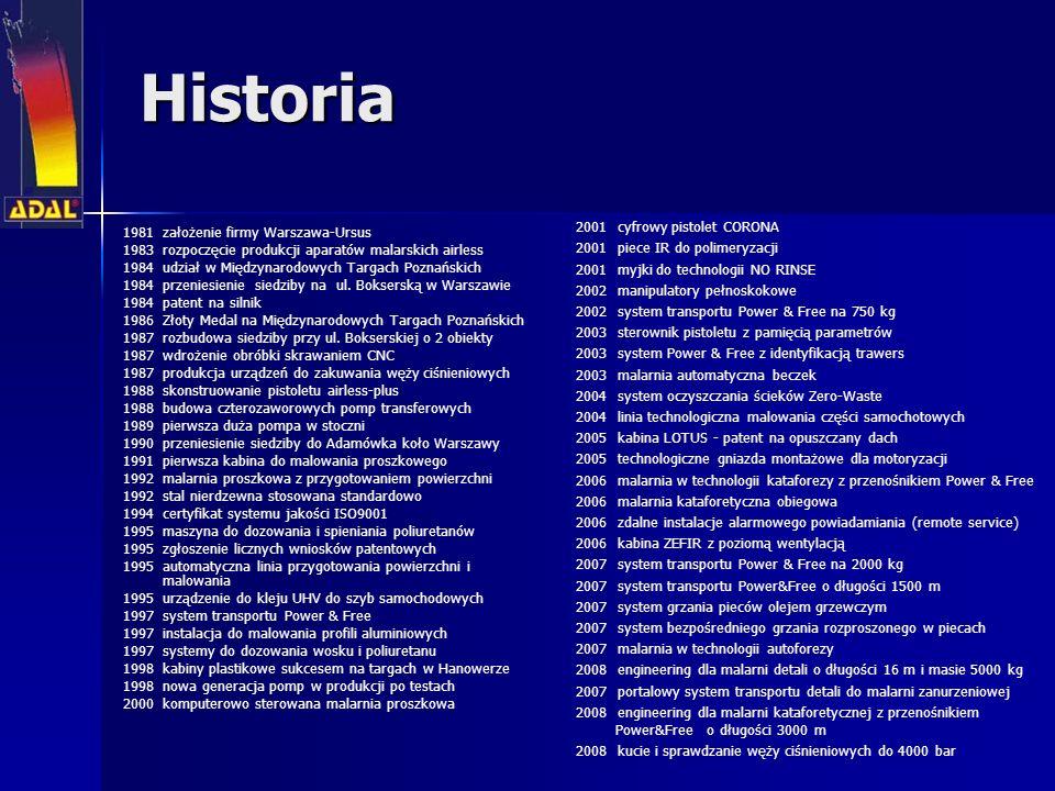 Historia 2001 cyfrowy pistolet CORONA 2001 piece IR do polimeryzacji