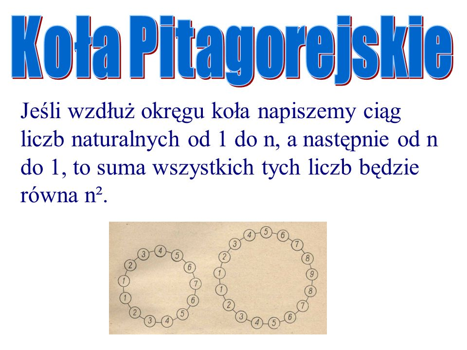 Koła Pitagorejskie