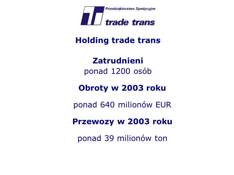 Holding trade trans Zatrudnieni.