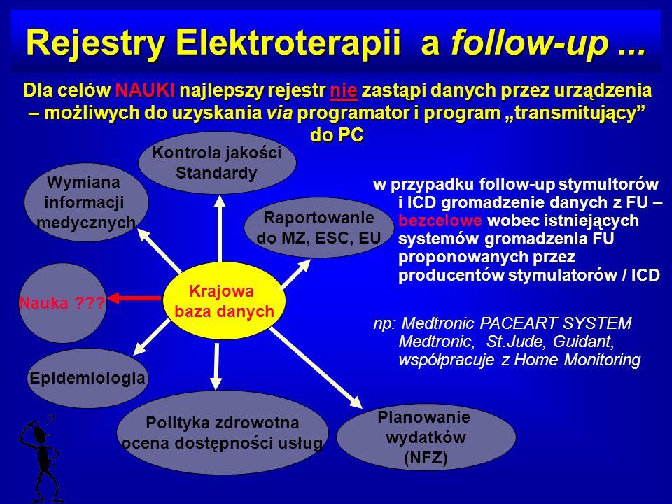 Rejestry Elektroterapii a follow-up ... ocena dostępności usług