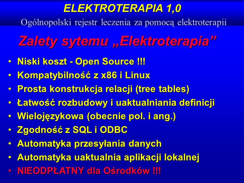 "Zalety sytemu ""Elektroterapia"