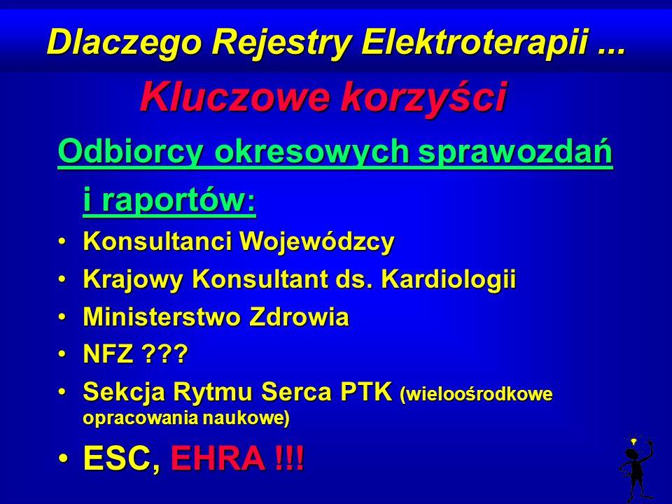 Dlaczego Rejestry Elektroterapii ...