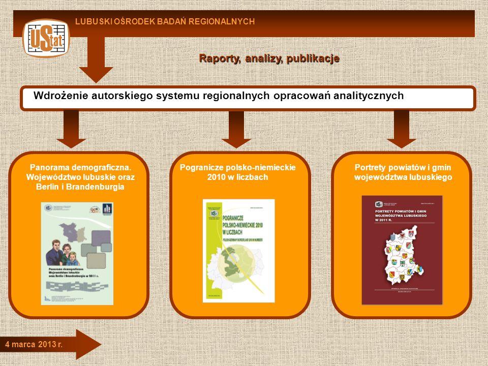 Raporty, analizy, publikacje