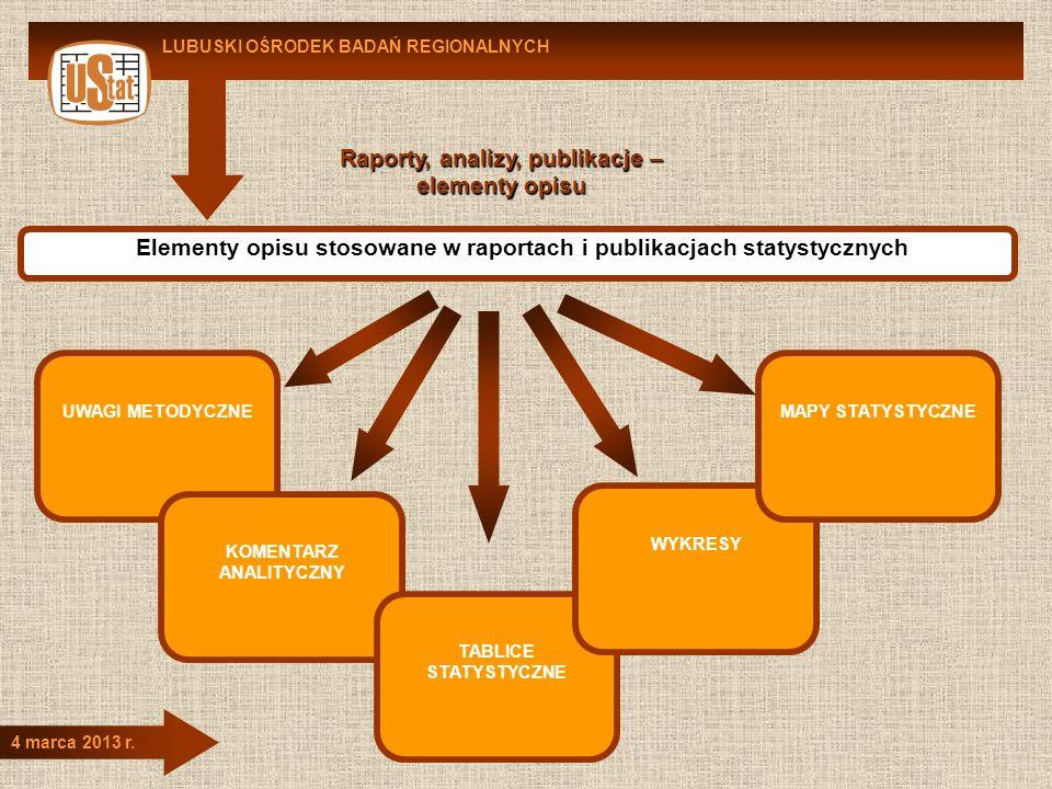 Raporty, analizy, publikacje – elementy opisu